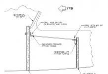 GlaStar shearweb installation drawing
