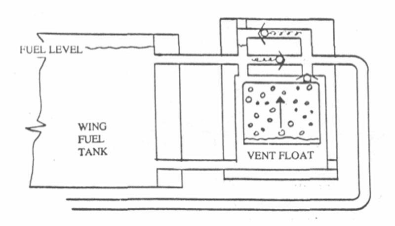 Fuel Vent Float Valves - Glasair Aircraft Owners Association