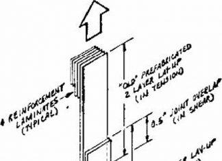 composite-lap-joint-test