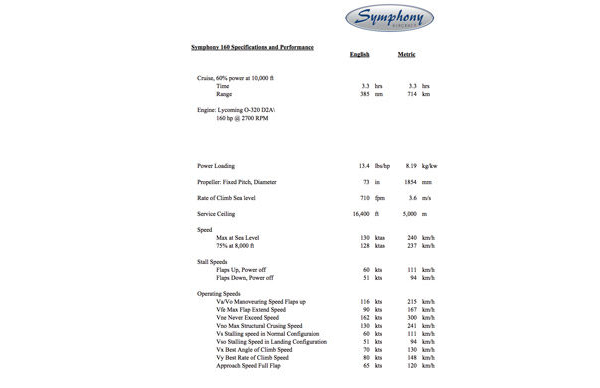 Symphony 160 Specifications, Equipment, Price